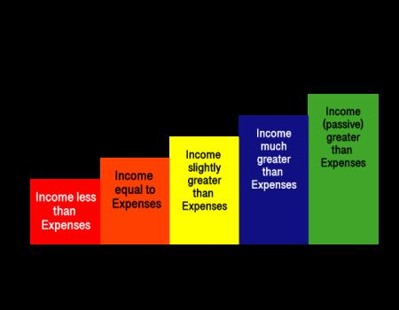 5-Financial-Levels-Banner-Rev-04